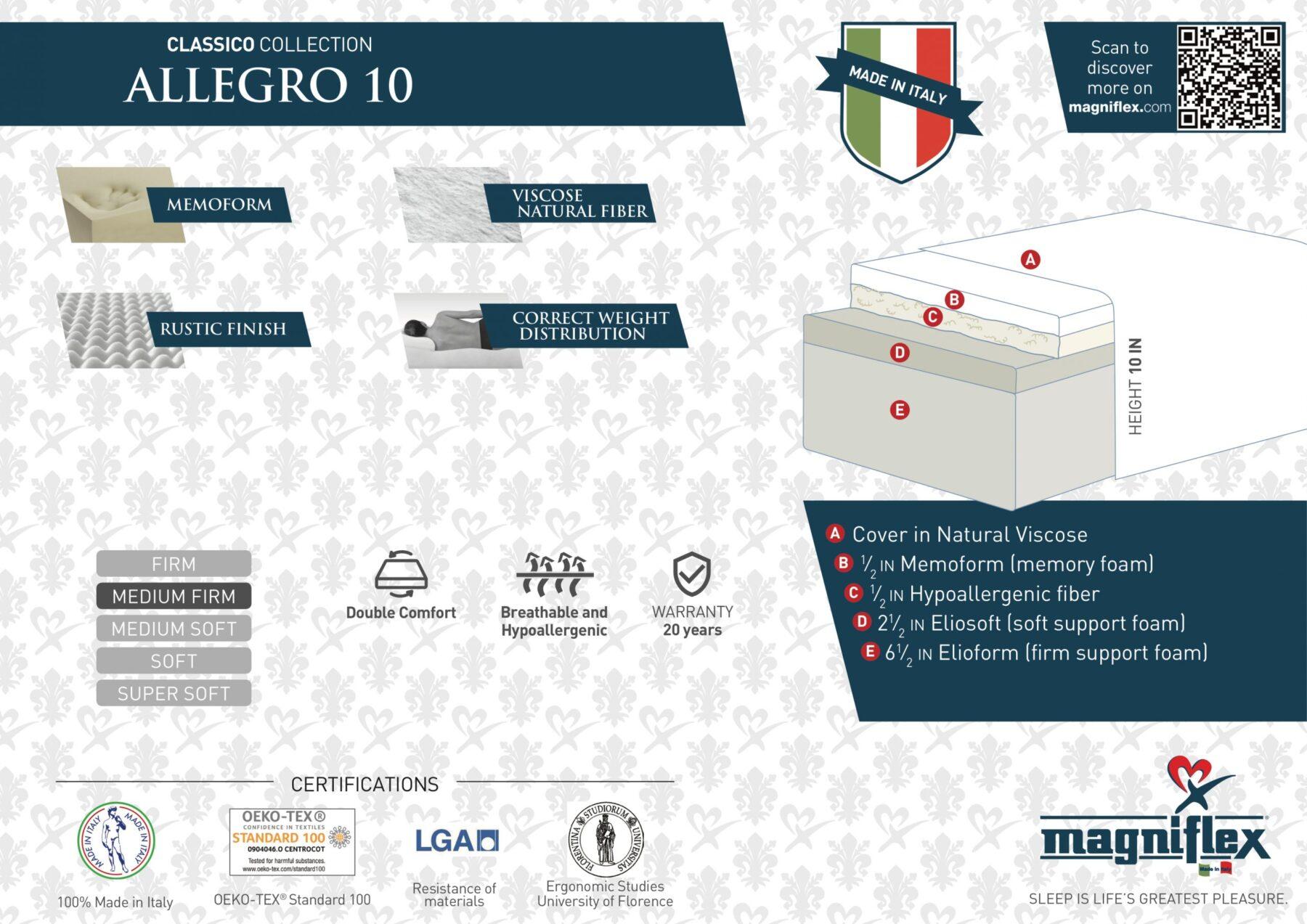 Allegro 10 Insert