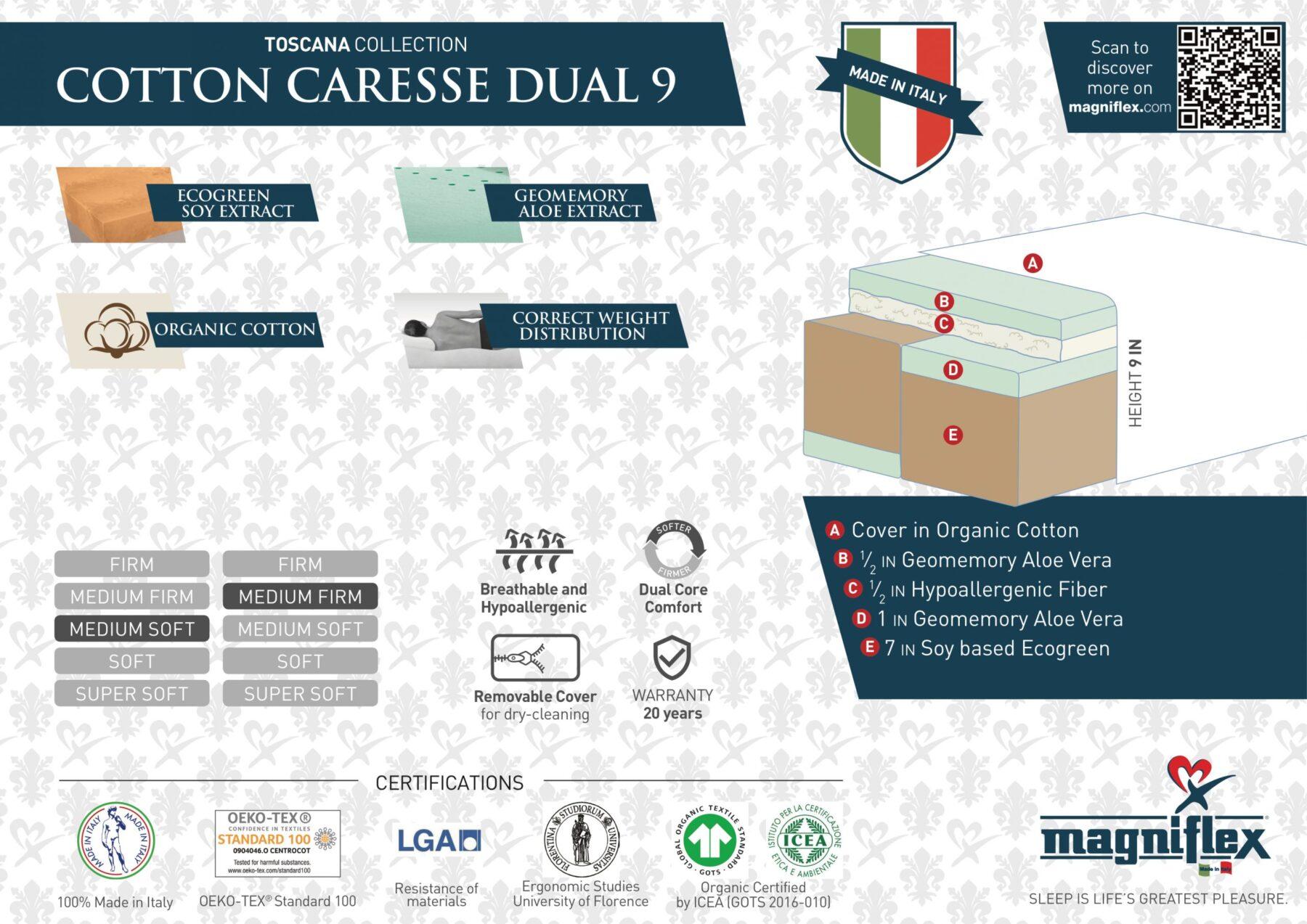 Cotton Caresse Dual 9 Insert